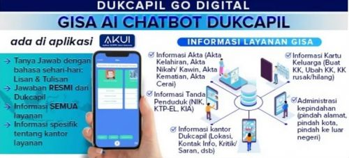Chatbot GISA! Layanan Artificial Intelligence (AI) Dukcapil